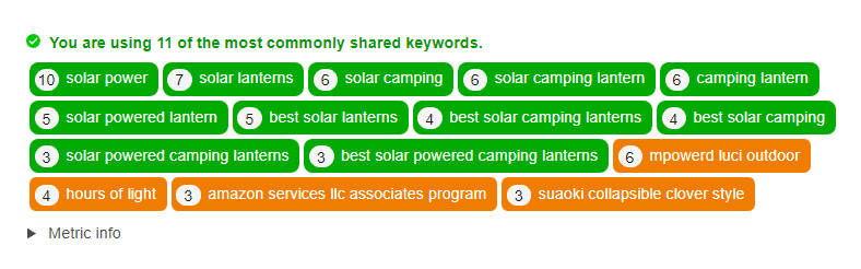 commonly-shared-keywords-in-blogpatcher