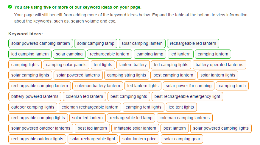 keyword-ideas-in-blogpatcher